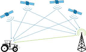 Sistem kerja AGPS